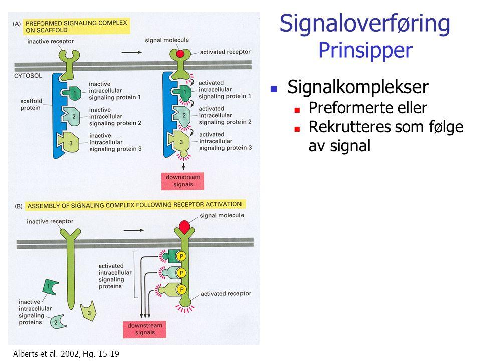 Signaloverføring Prinsipper Signalkomplekser Preformerte eller Rekrutteres som følge av signal Alberts et al. 2002, Fig. 15-19