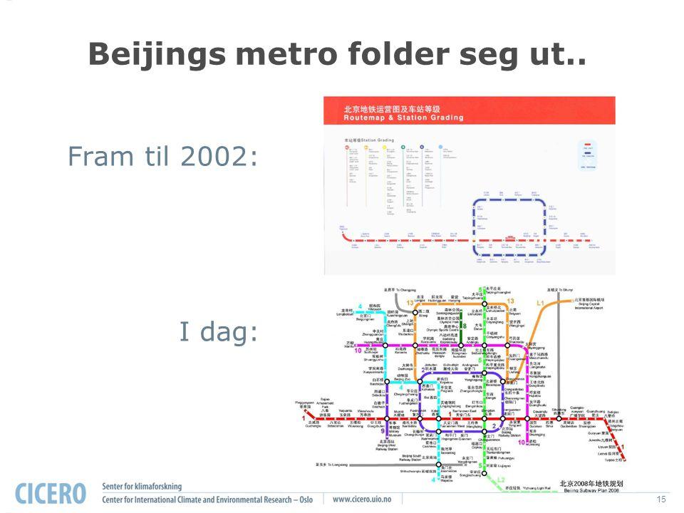 15 Beijings metro folder seg ut.. Fram til 2002: I dag: