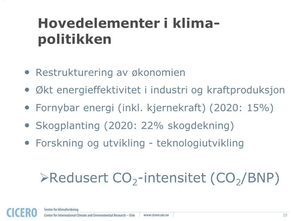 25 Hovedelementer i klima- politikken Restrukturering av økonomien Økt energieffektivitet i industri og kraftproduksjon Fornybar energi (inkl.