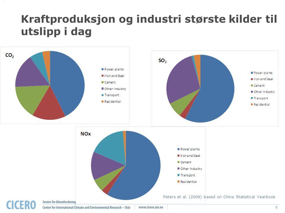 6 Kraftproduksjon og industri største kilder til utslipp i dag Peters et al.