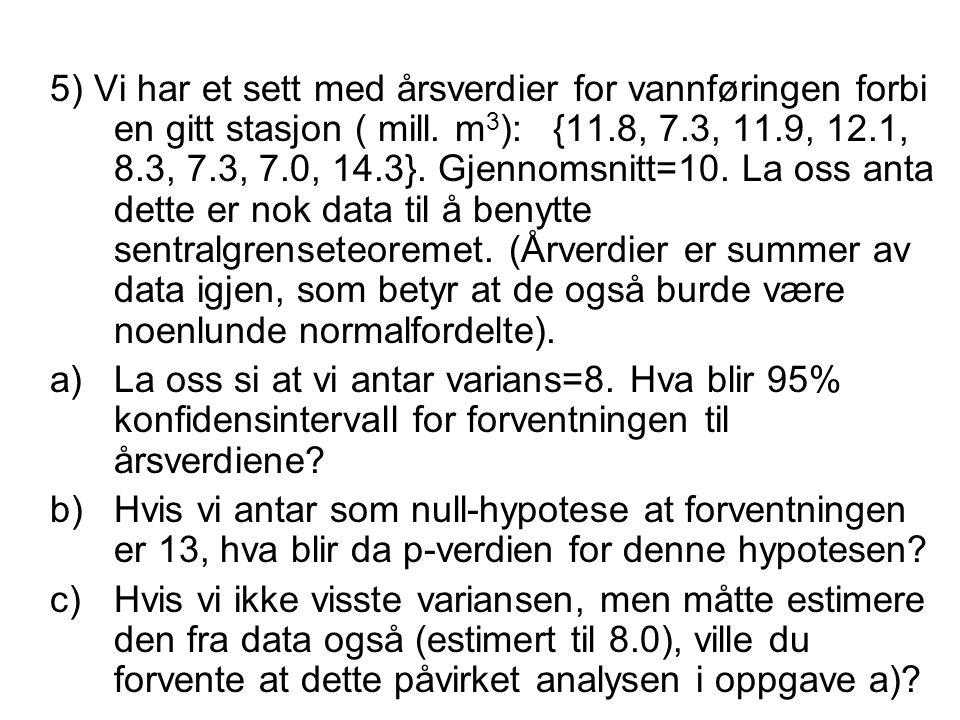 5) Vi har et sett med årsverdier for vannføringen forbi en gitt stasjon ( mill.