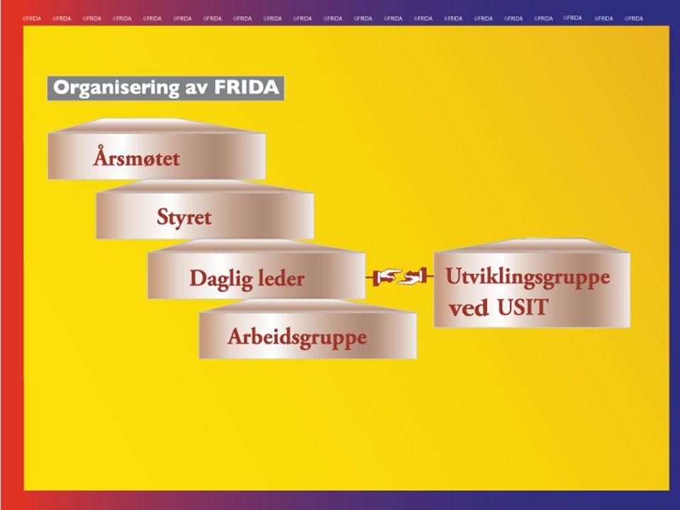 Organsiering av Frida