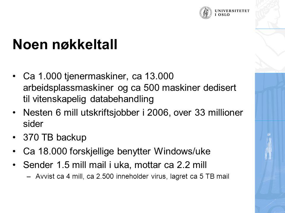 Noen nøkkeltall Ca 1.000 tjenermaskiner, ca 13.000 arbeidsplassmaskiner og ca 500 maskiner dedisert til vitenskapelig databehandling Nesten 6 mill utskriftsjobber i 2006, over 33 millioner sider 370 TB backup Ca 18.000 forskjellige benytter Windows/uke Sender 1.5 mill mail i uka, mottar ca 2.2 mill –Avvist ca 4 mill, ca 2.500 inneholder virus, lagret ca 5 TB mail