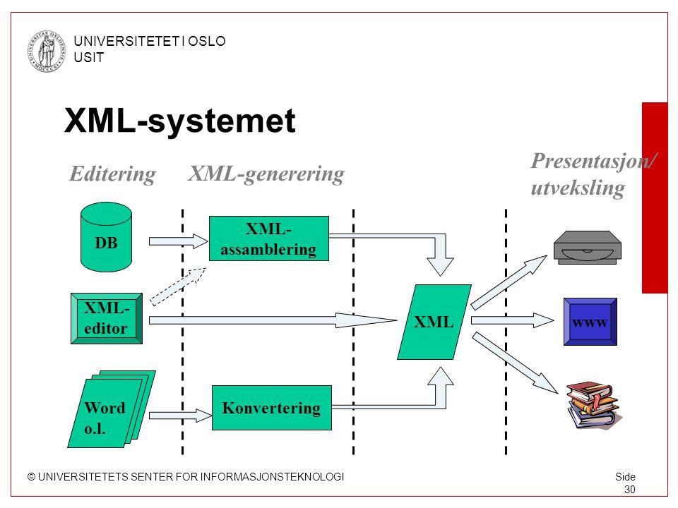 © UNIVERSITETETS SENTER FOR INFORMASJONSTEKNOLOGI UNIVERSITETET I OSLO USIT Side 30 XML-systemet Editering XML-generering Presentasjon/ utveksling DB XML- editor Word o.l.