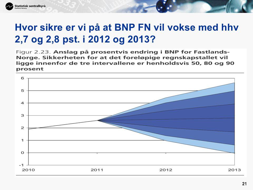22 I en langgrunn konjunkturbunn Veksten i BNP Fastlands-Norge har svingt rundt trendvekst siste 9 kvartaler Denne utviklingen ventes å fortsette til en forsiktig konjunkturoppgang starter litt inn i 2013 Litt sterkere vekst i 2014 og 2015 bringer norsk økonomi ut av lavkonjunkturen etter 6 år