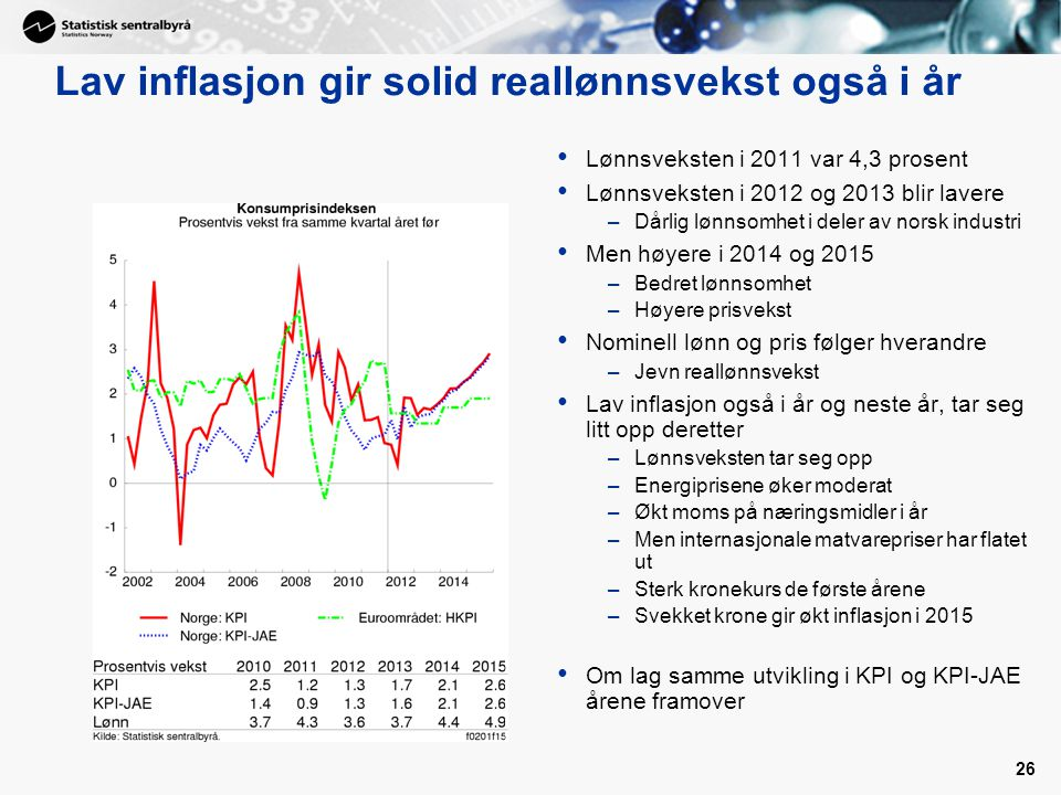 27 Hvor sikre er vi på inflasjonsanslaget?