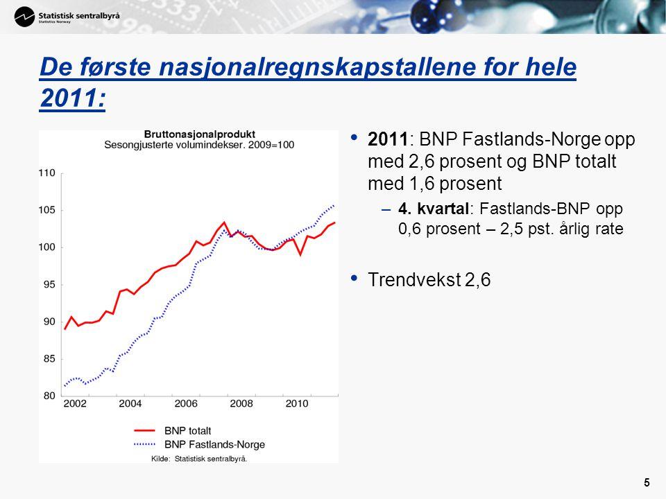 6 Nye nasjonalregnskapstall 2011: Hvordan står det til i norsk økonomi.