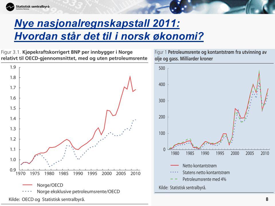 8 Nye nasjonalregnskapstall 2011: Hvordan står det til i norsk økonomi?