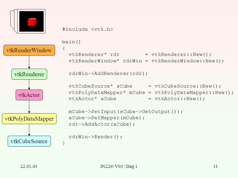 22.01.03IN229/ V03 / Dag 111 #include main() { vtkRenderer* rdr = vtkRenderer::New(); vtkRenderWindow* rdrWin = vtkRenderWindow::New(); rdrWin->AddRenderer(rdr); vtkCubeSource* sCube = vtkCubeSource::New(); vtkPolyDataMapper* mCube = vtkPolyDataMapper::New(); vtkActor* aCube = vtkActor::New(); mCube->SetInput(sCube->GetOutput()); aCube->SetMapper(mCube); rdr->AddActor(aCube); rdrWin->Render(); } vtkRenderWindow vtkRenderer vtkActor vtkPolyDataMapper vtkCubeSource