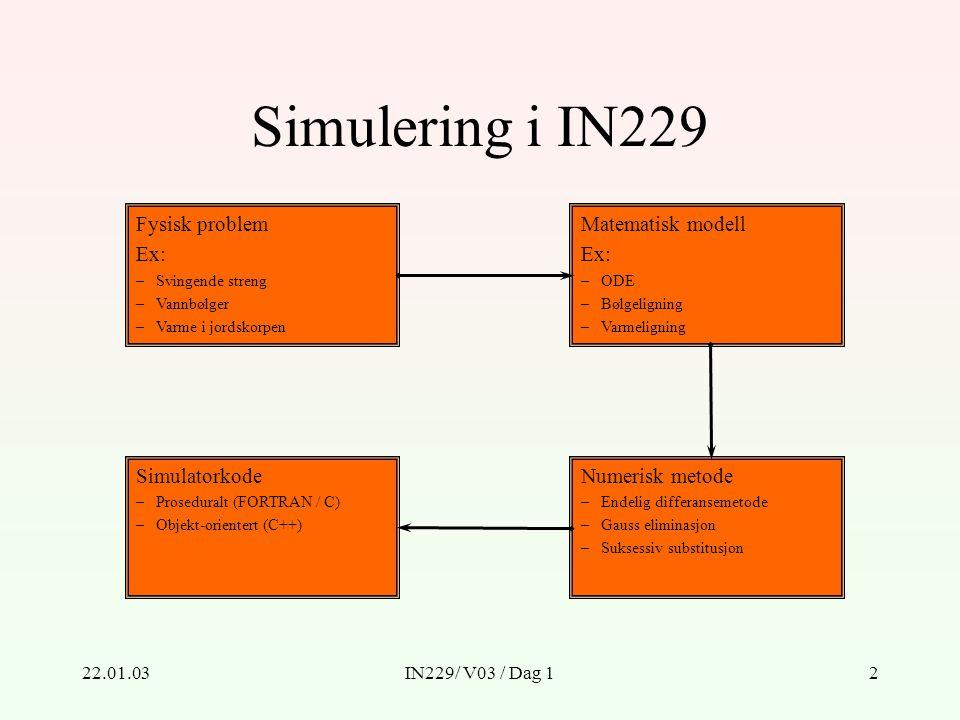 22.01.03IN229/ V03 / Dag 12 Simulering i IN229 Simulatorkode –Proseduralt (FORTRAN / C) –Objekt-orientert (C++) Fysisk problem Ex: –Svingende streng –Vannbølger –Varme i jordskorpen Numerisk metode –Endelig differansemetode –Gauss eliminasjon –Suksessiv substitusjon Matematisk modell Ex: –ODE –Bølgeligning –Varmeligning