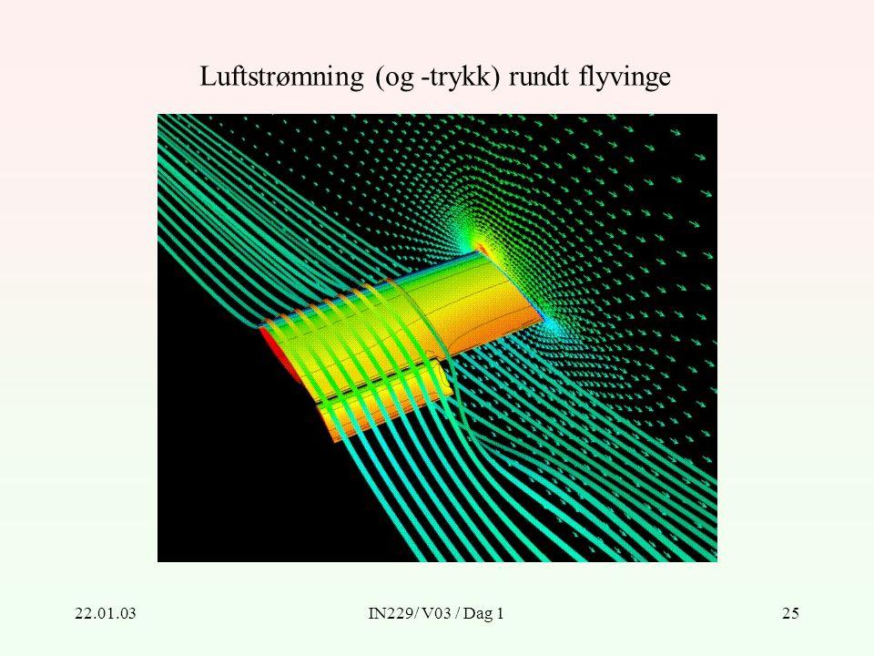 22.01.03IN229/ V03 / Dag 125 Luftstrømning (og -trykk) rundt flyvinge