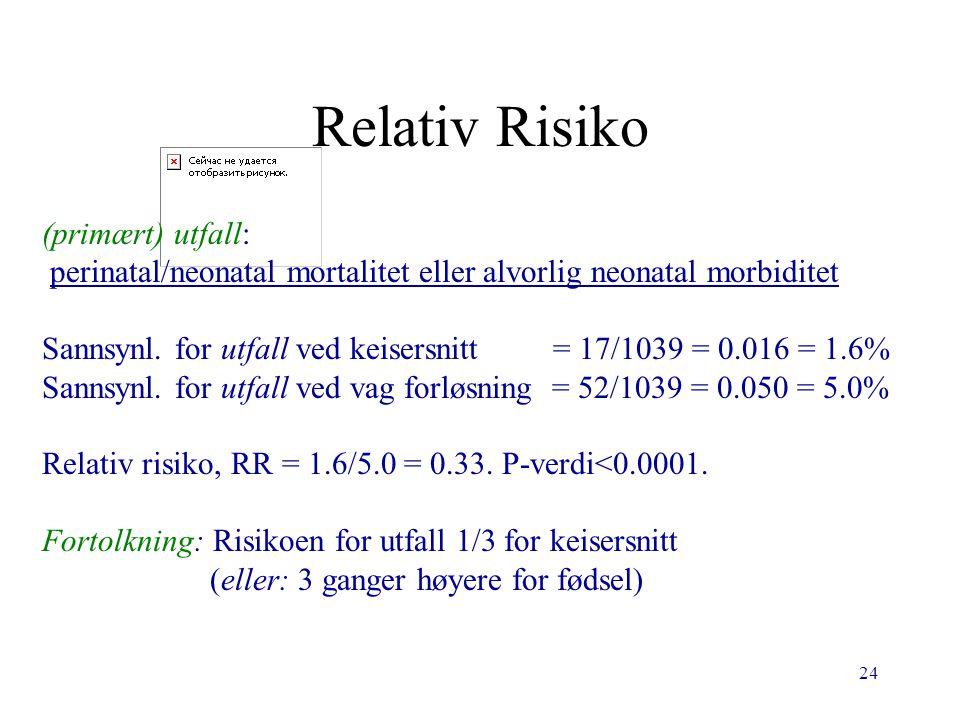 24 Relativ Risiko (primært) utfall: perinatal/neonatal mortalitet eller alvorlig neonatal morbiditet Sannsynl.