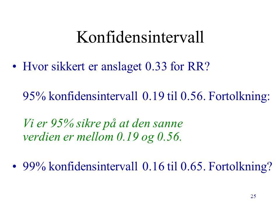 25 Konfidensintervall Hvor sikkert er anslaget 0.33 for RR.