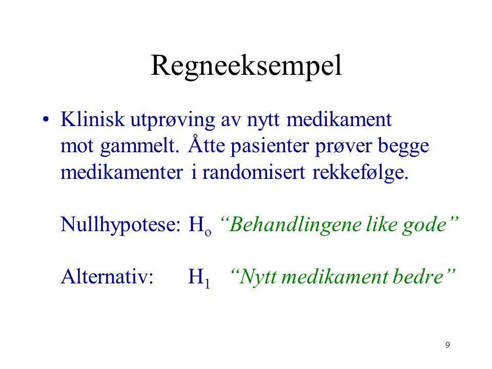 9 Regneeksempel Klinisk utprøving av nytt medikament mot gammelt.