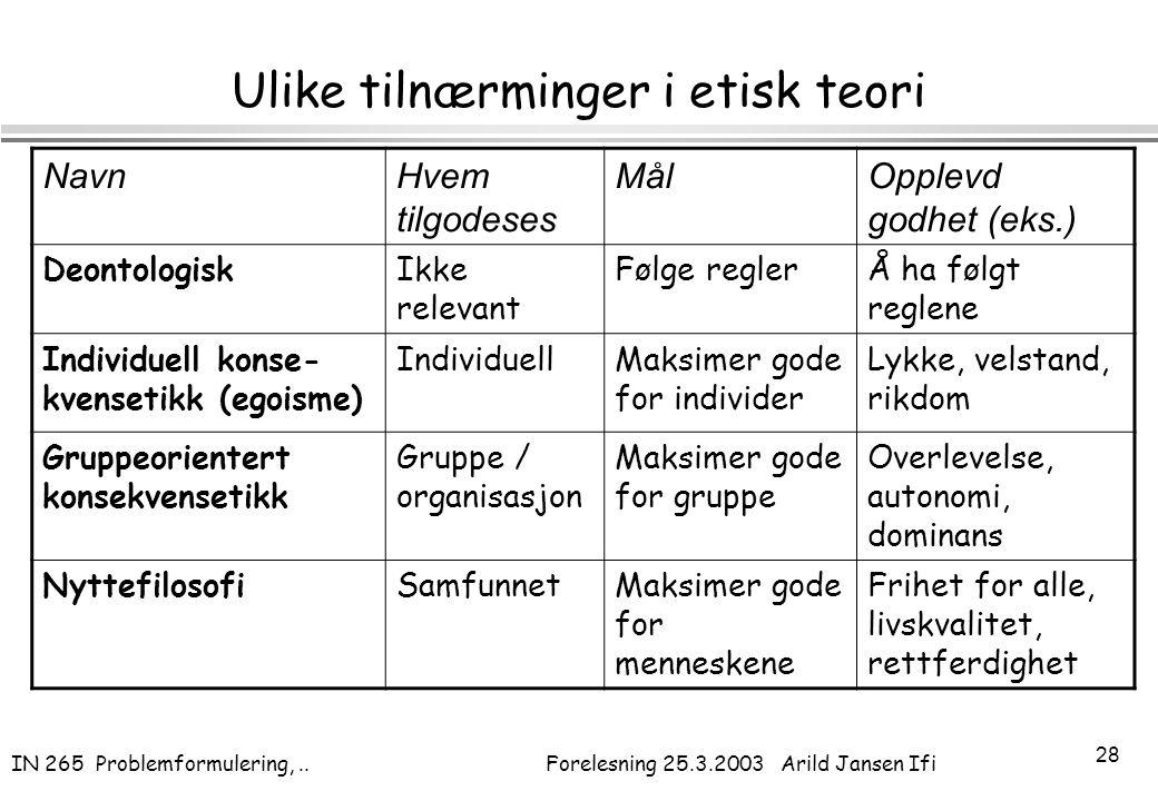 IN 265 Problemformulering,.. Forelesning 25.3.2003 Arild Jansen Ifi 28 Ulike tilnærminger i etisk teori NavnHvem tilgodeses MålOpplevd godhet (eks.) D
