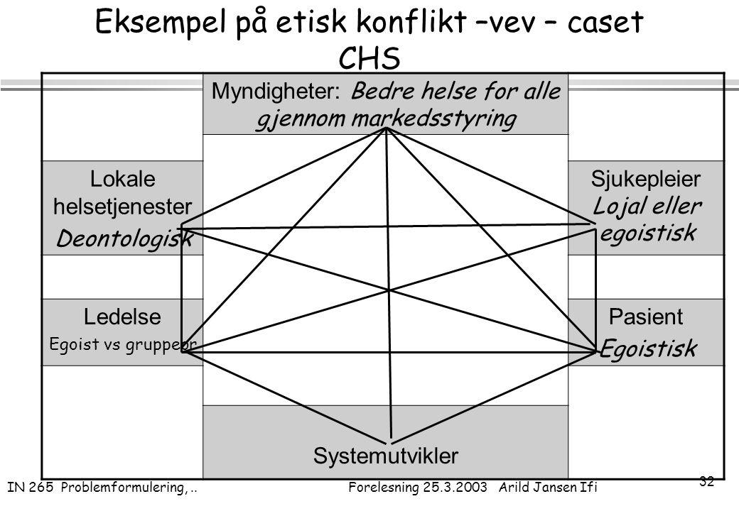 IN 265 Problemformulering,.. Forelesning 25.3.2003 Arild Jansen Ifi 32 Eksempel på etisk konflikt –vev – caset CHS Myndigheter: Bedre helse for alle g