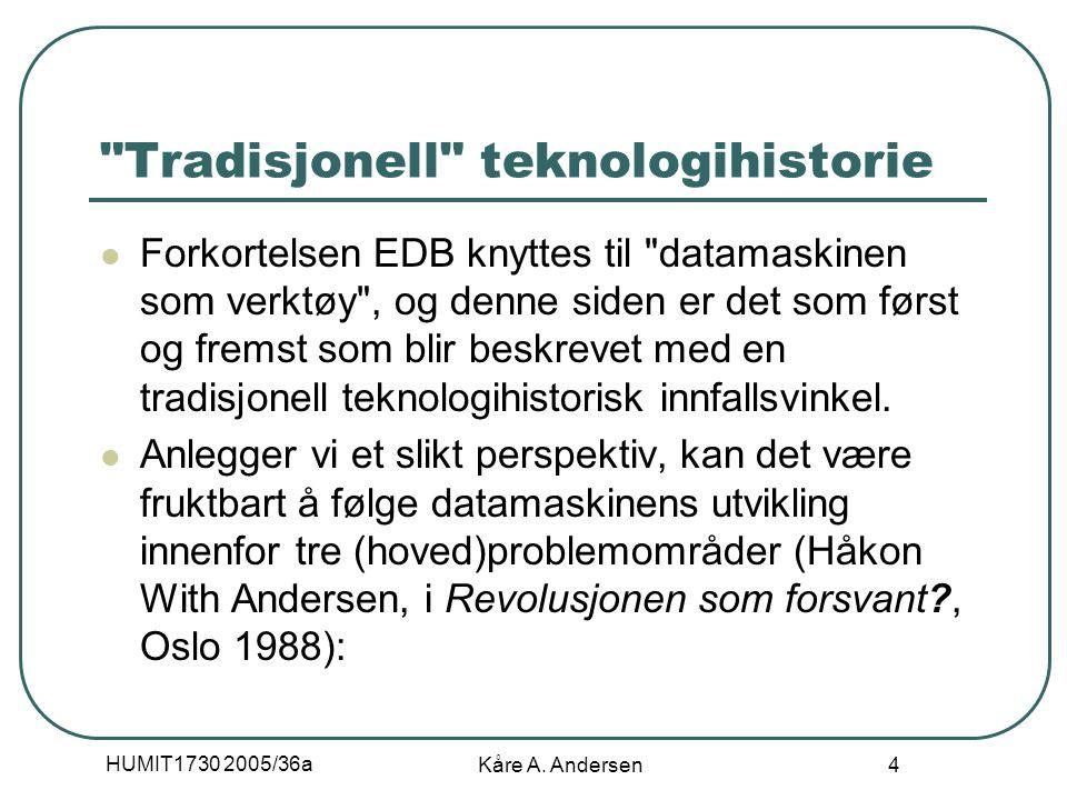 HUMIT1730 2005/36a Kåre A.Andersen 15 Digitalisering Fremtiden er digital! høre vi stadig....