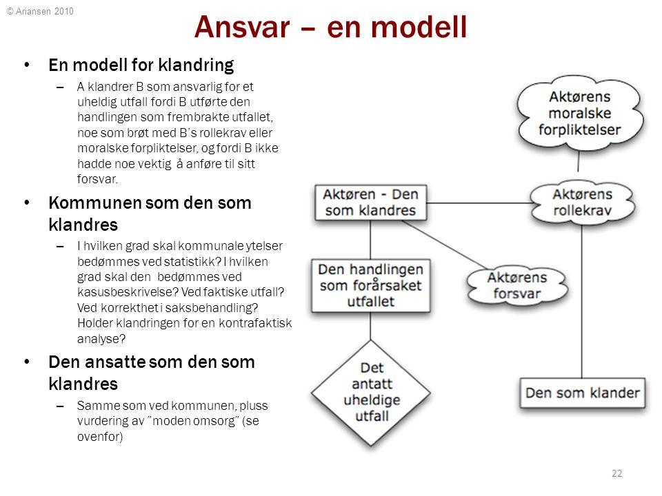 © Ariansen 2010 Ansvar – en modell En modell for klandring – A klandrer B som ansvarlig for et uheldig utfall fordi B utførte den handlingen som fremb