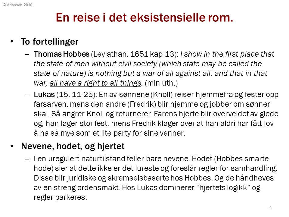 © Ariansen 2010 En reise i det eksistensielle rom. To fortellinger – Thomas Hobbes (Leviathan, 1651 kap 13): I show in the first place that the state
