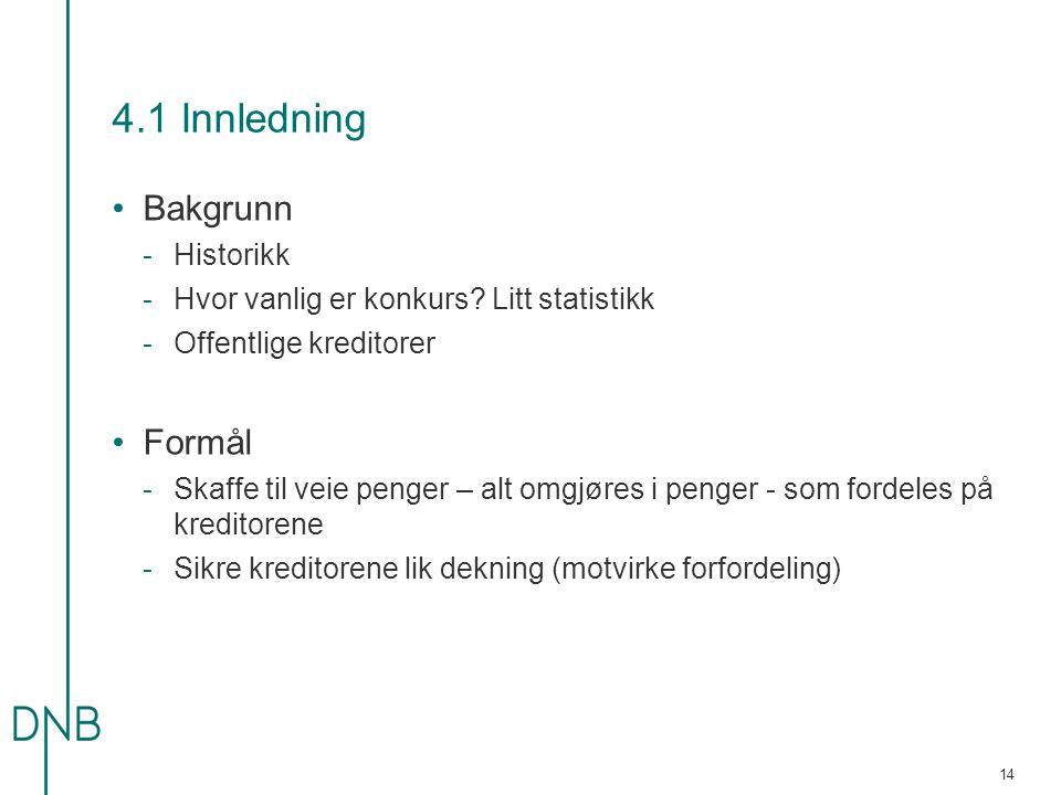 4.1 Innledning Bakgrunn -Historikk -Hvor vanlig er konkurs? Litt statistikk -Offentlige kreditorer Formål -Skaffe til veie penger – alt omgjøres i pen