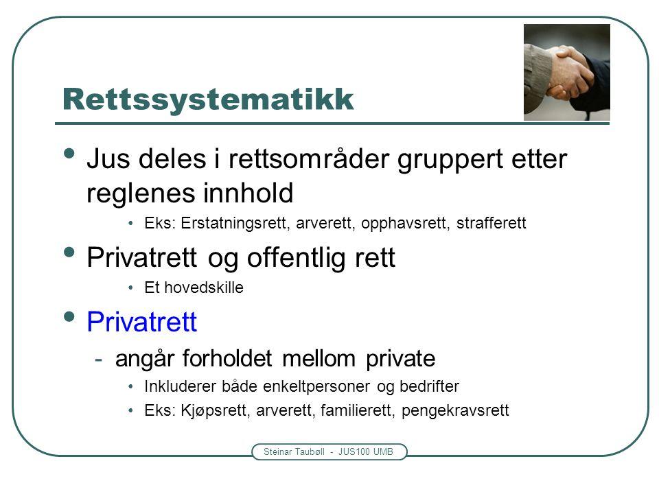 Steinar Taubøll - JUS100 UMB Rettssystematikk Jus deles i rettsområder gruppert etter reglenes innhold Eks: Erstatningsrett, arverett, opphavsrett, st