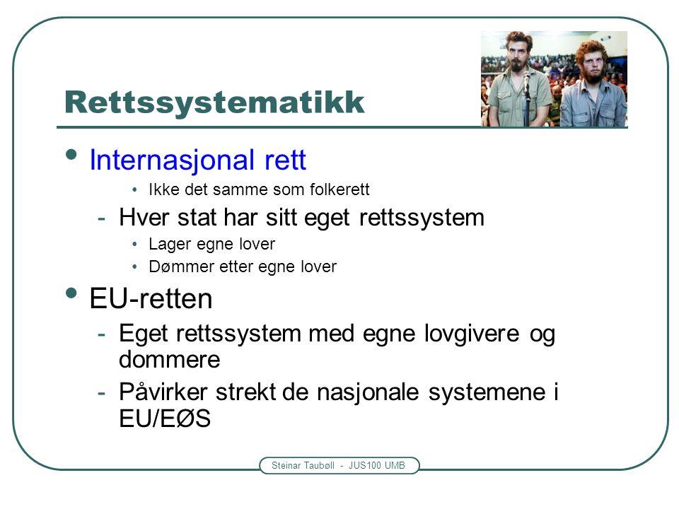 Steinar Taubøll - JUS100 UMB Rettssystematikk Internasjonal rett Ikke det samme som folkerett -Hver stat har sitt eget rettssystem Lager egne lover Dømmer etter egne lover EU-retten -Eget rettssystem med egne lovgivere og dommere -Påvirker strekt de nasjonale systemene i EU/EØS