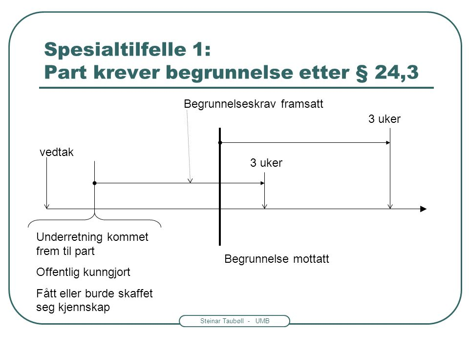 Steinar Taubøll - UMB Hovedregel fvl. §§ 29 og 30: Klagefrist på 3 uker 3 uker Underretning kommet frem til part Offentlig kunngjort Fått eller burde