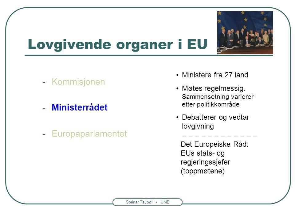 Steinar Taubøll - UMB Det Europeiske Råd: EUs stats- og regjeringssjefer (toppmøtene) Ministere fra 27 land Møtes regelmessig. Sammensetning varierer