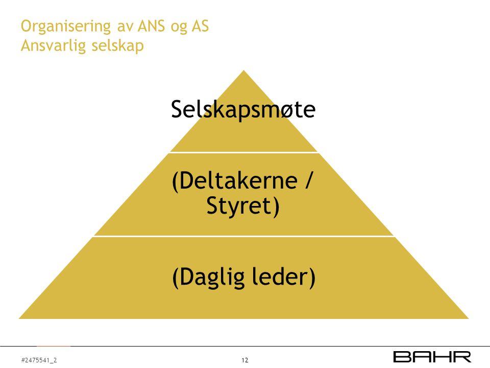 #2475541_2 Organisering av ANS og AS Ansvarlig selskap Selskapsmøte (Deltakerne / Styret) (Daglig leder) 12