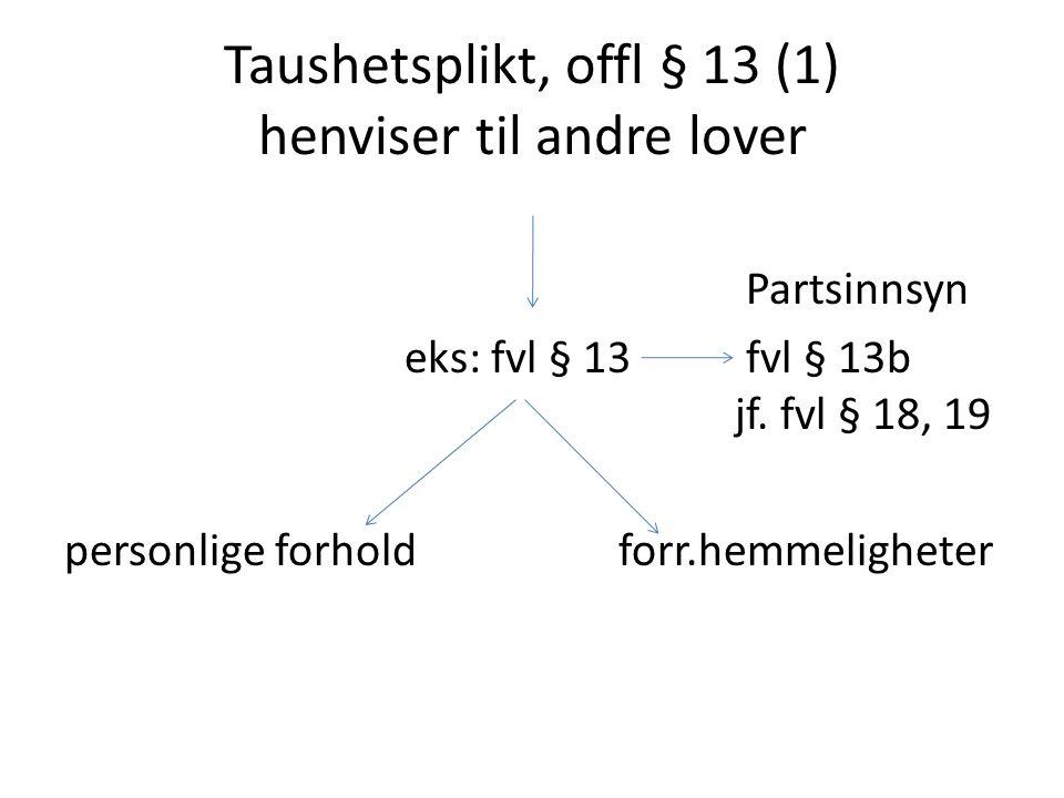 Taushetsplikt, offl § 13 (1) henviser til andre lover Partsinnsyn eks: fvl § 13 fvl § 13b jf. fvl § 18, 19 personlige forhold forr.hemmeligheter