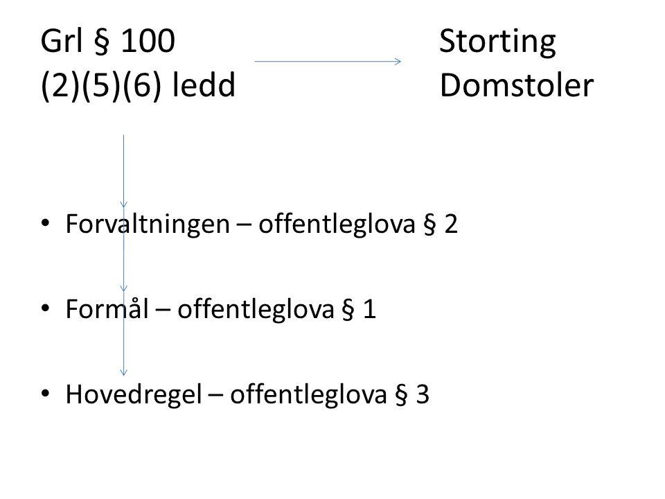 Grl § 100Storting (2)(5)(6) leddDomstoler Forvaltningen – offentleglova § 2 Formål – offentleglova § 1 Hovedregel – offentleglova § 3