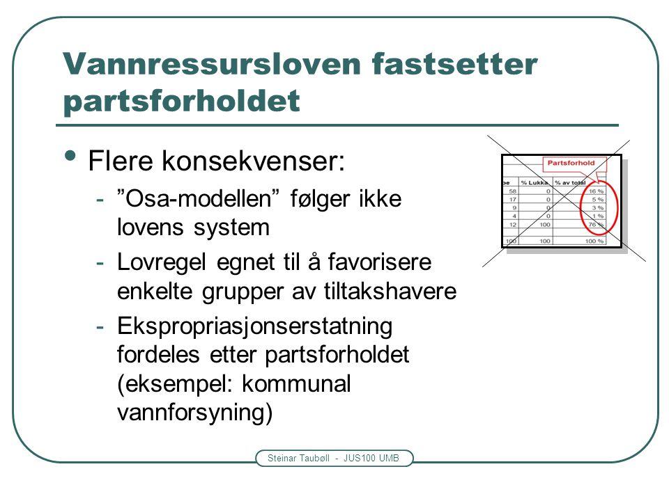 Steinar Taubøll - JUS100 UMB Vannressursloven fastsetter partsforholdet Flere konsekvenser: - Osa-modellen følger ikke lovens system -Lovregel egnet til å favorisere enkelte grupper av tiltakshavere -Ekspropriasjonserstatning fordeles etter partsforholdet (eksempel: kommunal vannforsyning)
