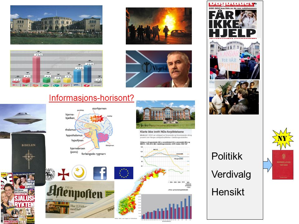 Politikk Verdivalg Hensikt Ny Informasjons-horisont?