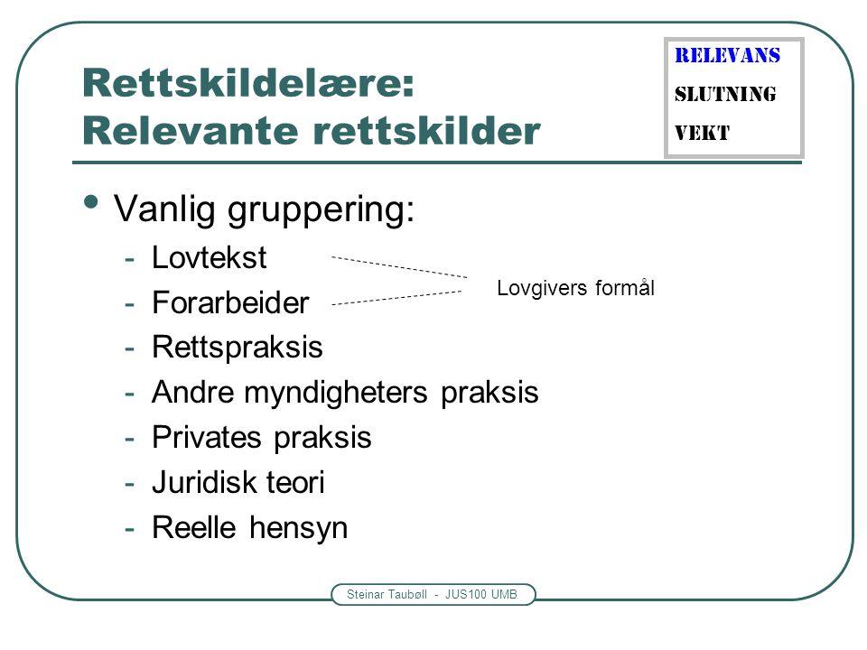 Steinar Taubøll - JUS100 UMB Rettskildelære: Relevante rettskilder Vanlig gruppering: -Lovtekst -Forarbeider -Rettspraksis -Andre myndigheters praksis