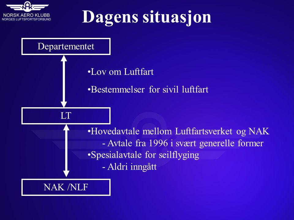 Dagens situasjon Departementet LT NAK /NLF Lov om Luftfart Bestemmelser for sivil luftfart Hovedavtale mellom Luftfartsverket og NAK - Avtale fra 1996 i svært generelle former Spesialavtale for seilflyging - Aldri inngått