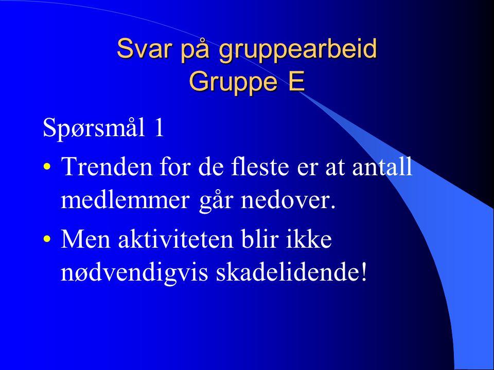 Svar på gruppearbeid Gruppe E Spørsmål 2 Aktivitet og økonomi er viktigere enn totalt antall medlemmer.