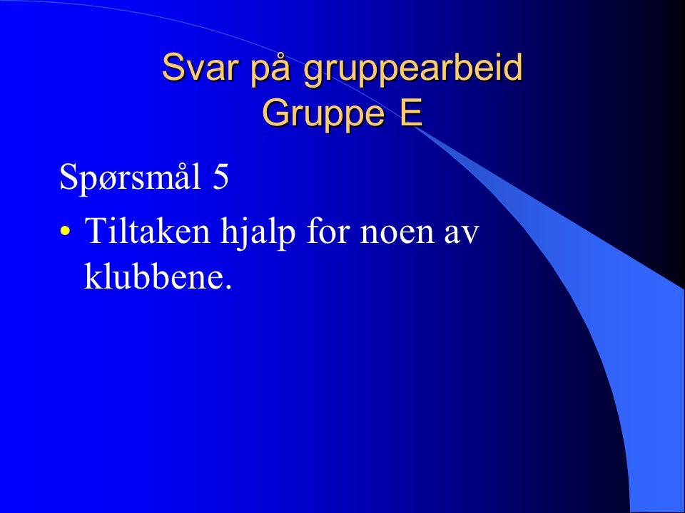 Svar på gruppearbeid Gruppe E Spørsmål 5 Tiltaken hjalp for noen av klubbene.