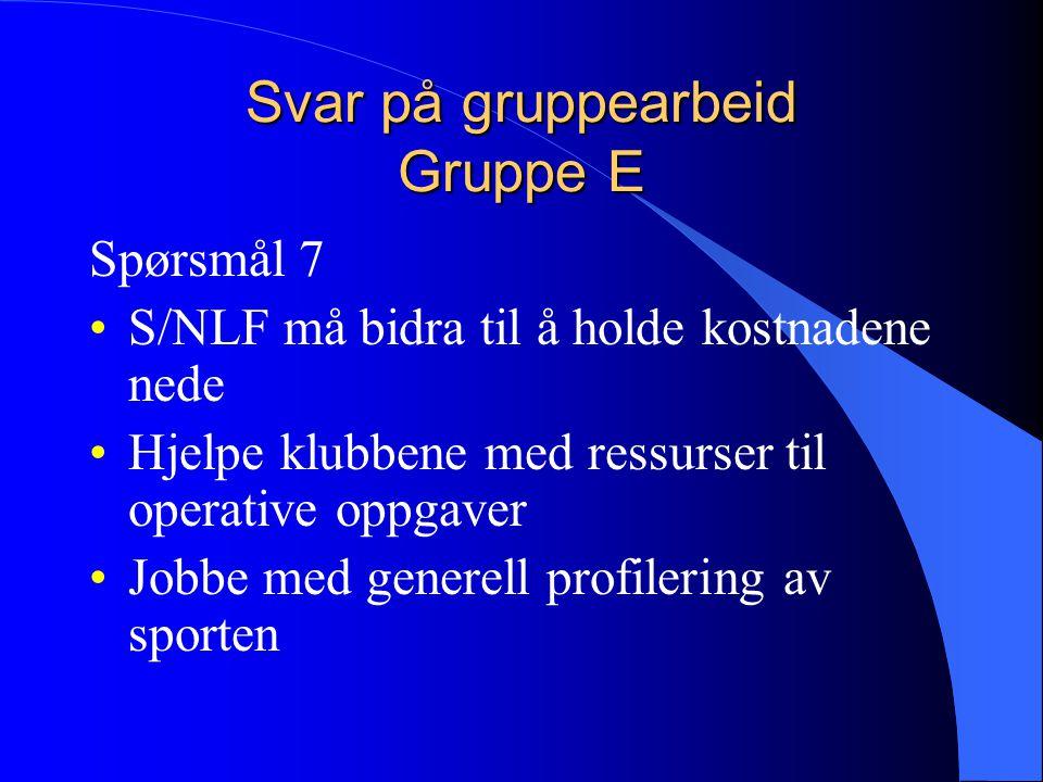 Svar på gruppearbeid Gruppe E Spørsmål 7 S/NLF må bidra til å holde kostnadene nede Hjelpe klubbene med ressurser til operative oppgaver Jobbe med generell profilering av sporten
