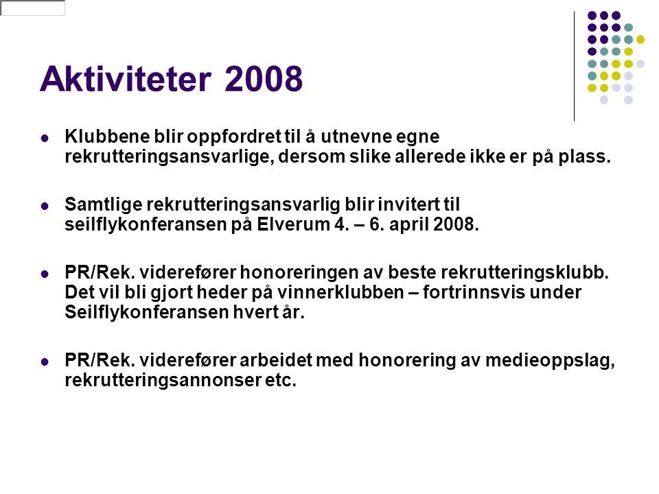 Aktiviteter 2008 Klubbene blir oppfordret til å utnevne egne rekrutteringsansvarlige, dersom slike allerede ikke er på plass.