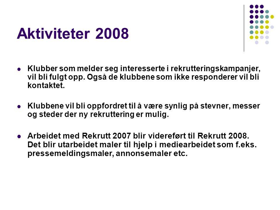 Aktiviteter 2008 Produksjon av en kort videosnutt vil bli undersøkt.