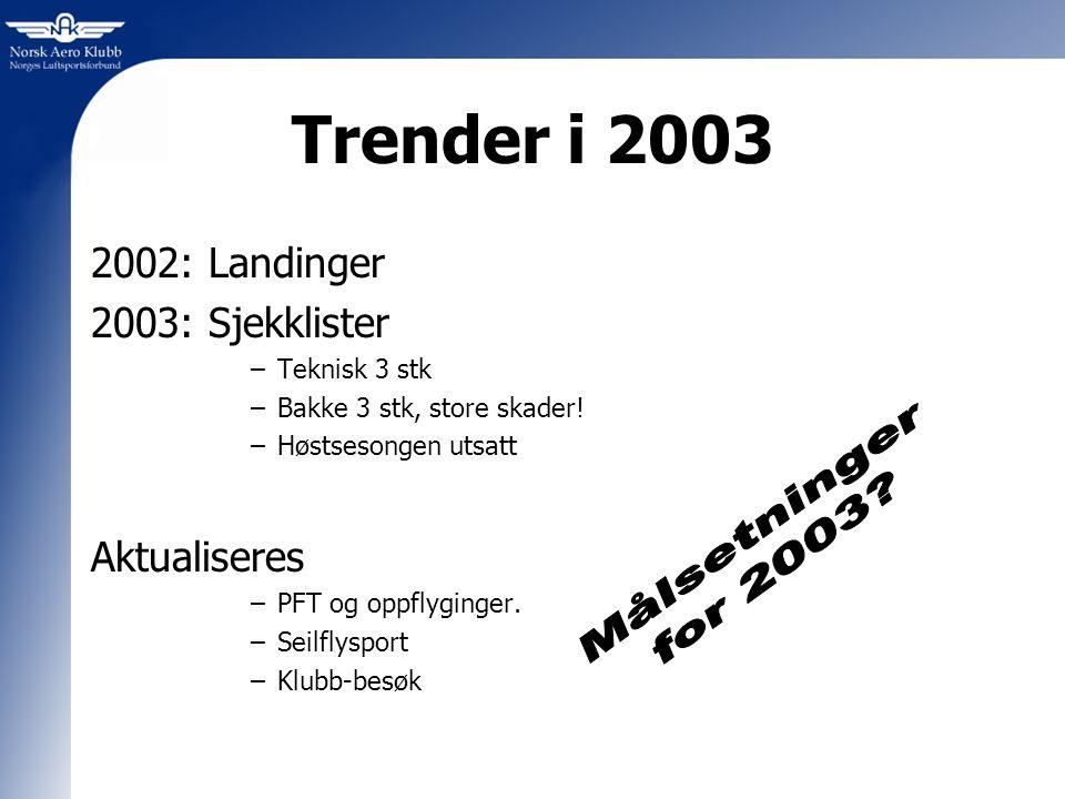 Trender i 2003 2002: Landinger 2003: Sjekklister –Teknisk 3 stk –Bakke 3 stk, store skader.