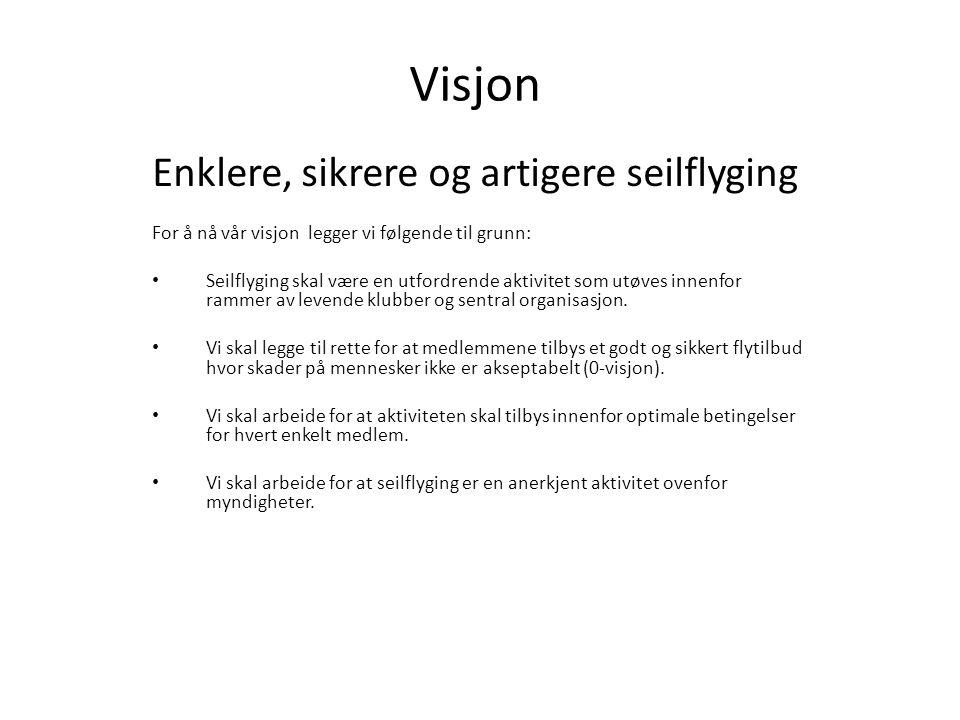 Visjon Enklere, sikrere og artigere seilflyging For å nå vår visjon legger vi følgende til grunn: Seilflyging skal være en utfordrende aktivitet som utøves innenfor rammer av levende klubber og sentral organisasjon.