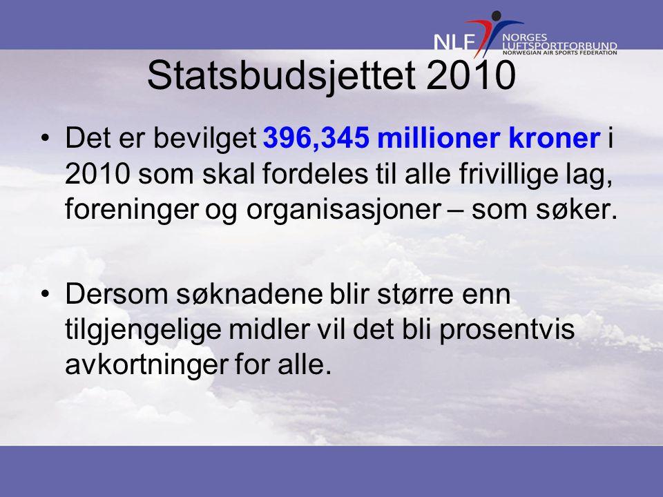 Statsbudsjettet 2010 Det er bevilget 396,345 millioner kroner i 2010 som skal fordeles til alle frivillige lag, foreninger og organisasjoner – som søker.