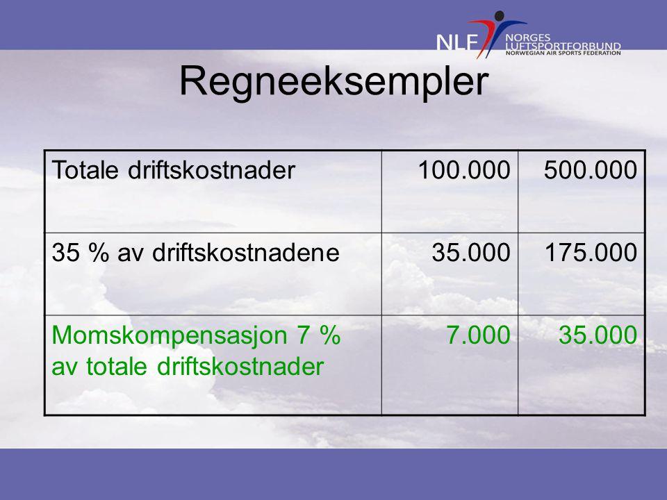 Regneeksempler Totale driftskostnader100.000500.000 35 % av driftskostnadene35.000175.000 Momskompensasjon 7 % av totale driftskostnader 7.00035.000