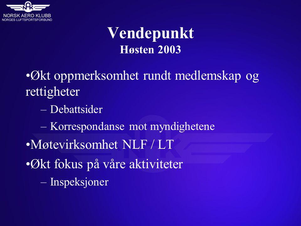 Vendepunkt Høsten 2003 Økt oppmerksomhet rundt medlemskap og rettigheter –Debattsider –Korrespondanse mot myndighetene Møtevirksomhet NLF / LT Økt fokus på våre aktiviteter –Inspeksjoner