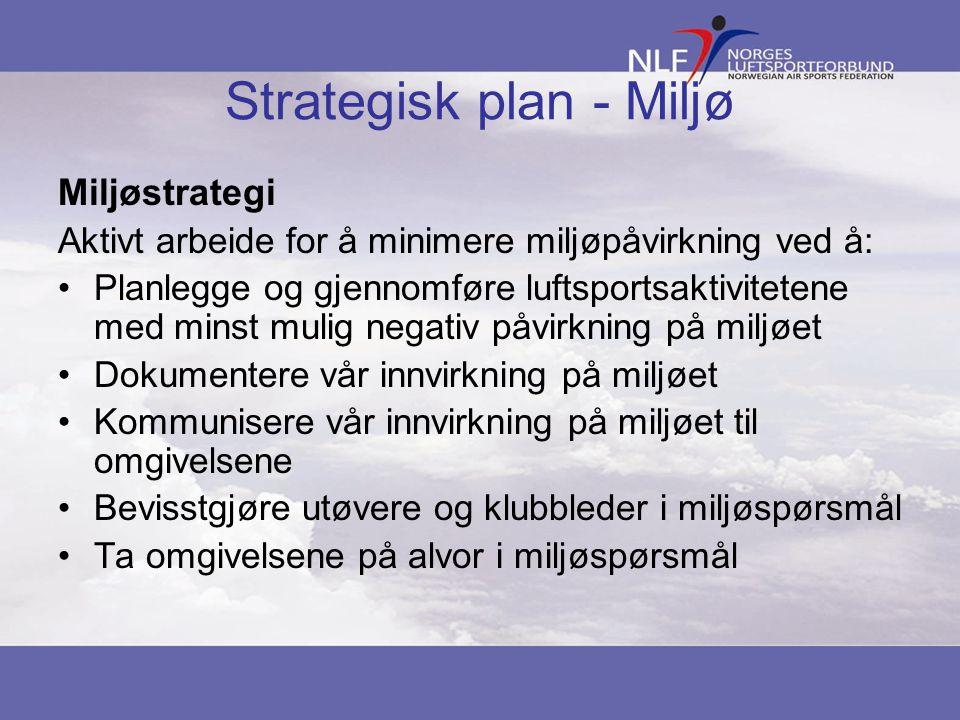 Strategisk plan - Miljø Miljøstrategi Aktivt arbeide for å minimere miljøpåvirkning ved å: Planlegge og gjennomføre luftsportsaktivitetene med minst m