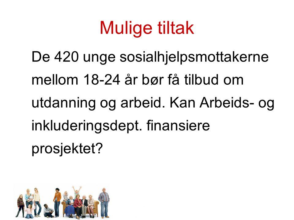 Mulige tiltak De 420 unge sosialhjelpsmottakerne mellom 18-24 år bør få tilbud om utdanning og arbeid.