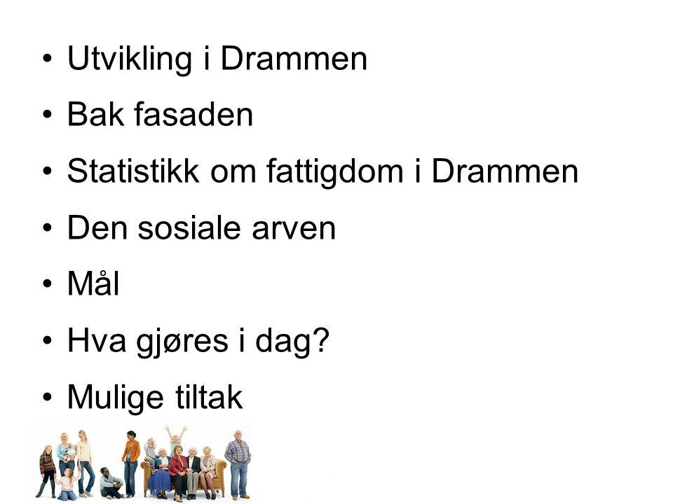 Utvikling i Drammen Bak fasaden Statistikk om fattigdom i Drammen Den sosiale arven Mål Hva gjøres i dag.