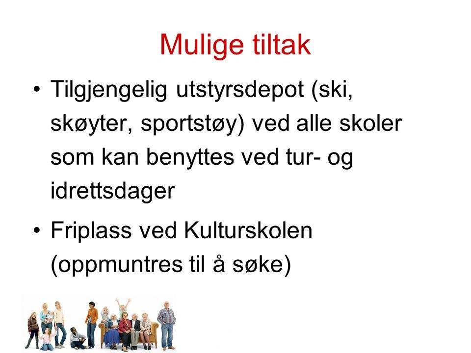 Mulige tiltak Tilgjengelig utstyrsdepot (ski, skøyter, sportstøy) ved alle skoler som kan benyttes ved tur- og idrettsdager Friplass ved Kulturskolen (oppmuntres til å søke)