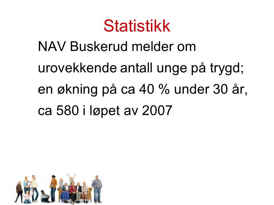 Statistikk NAV Buskerud melder om urovekkende antall unge på trygd; en økning på ca 40 % under 30 år, ca 580 i løpet av 2007